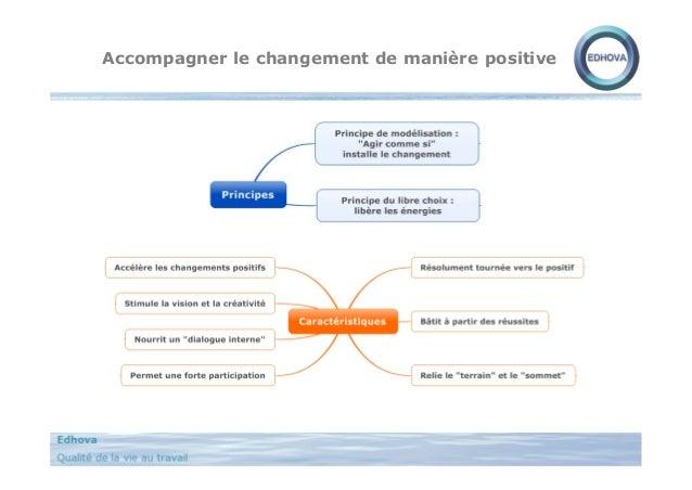 Accompagner le changement de manière positive Slide 3