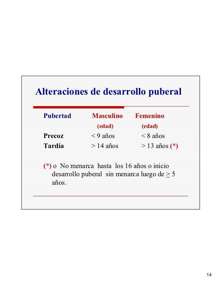 Alteraciones de desarrollo puberal   Pubertad        Masculino      Femenino                    (edad)          (edad)  Pr...