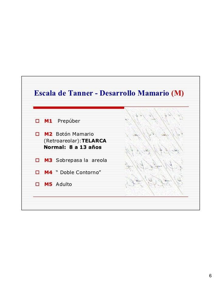 Escala de Tanner - Desarrollo Mamario (M)     M1   Prepúber    M2 Botón Mamario   (Retroareolar):TELARCA   Normal: 8 a 13 ...