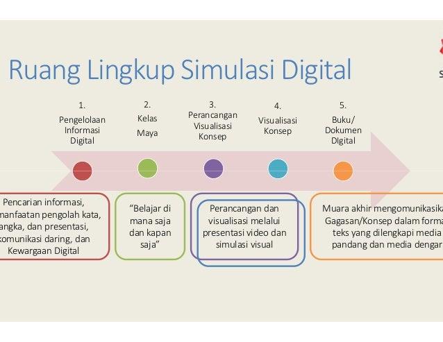 Ppt Simulasi Digital Compatibility Mode