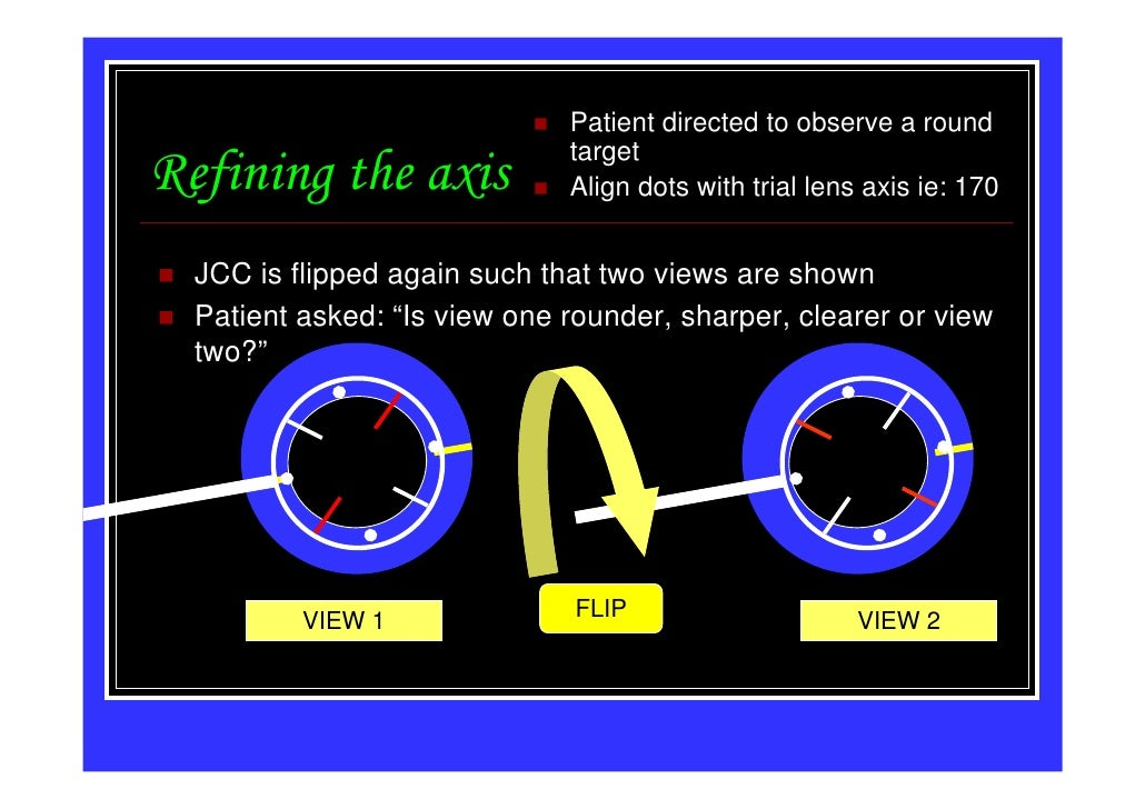 Patient directed to observe a round                              targetRefining the axis             Align dots with trial...