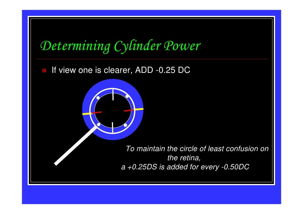 Determining Cylinder Power If view one is clearer, ADD -0.25 DC                   To maintain the circle of least confusio...