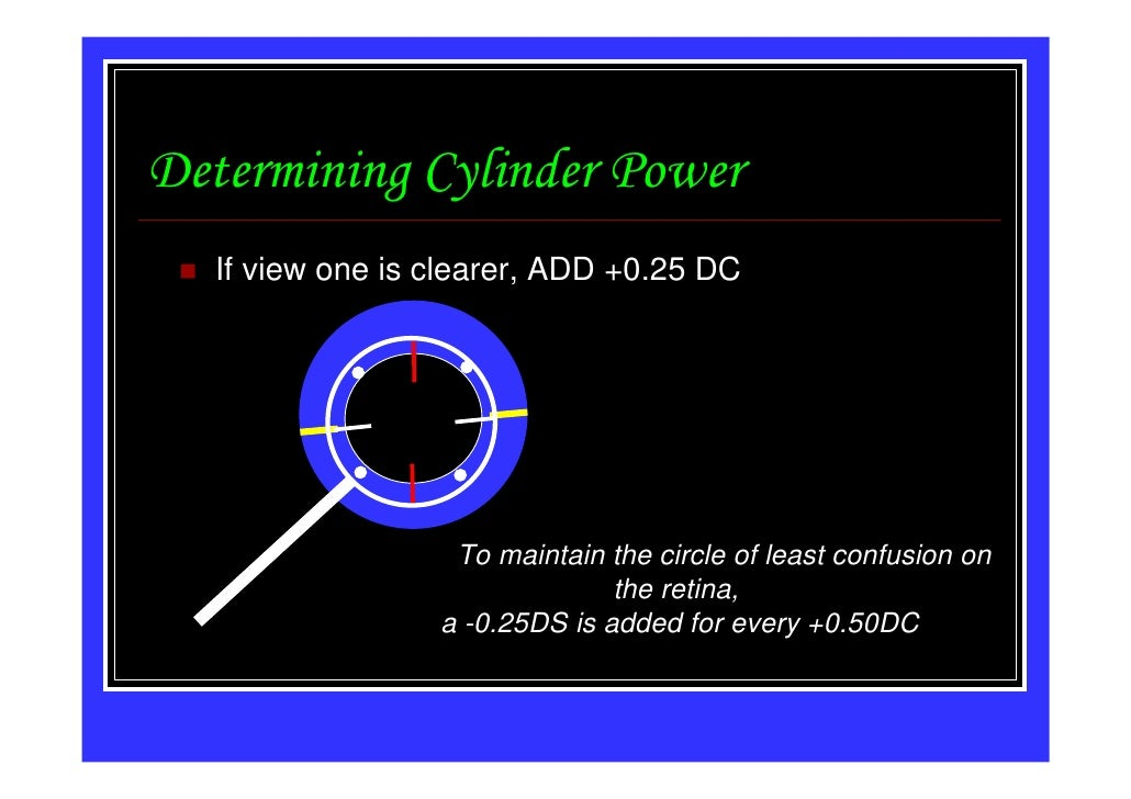 Determining Cylinder Power  If view one is clearer, ADD +0.25 DC                  To maintain the circle of least confusio...