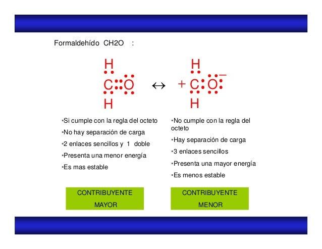 Unidad I Química Orgánica I Ing Química