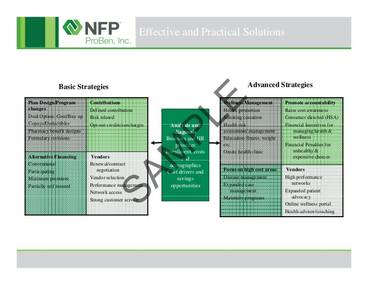 Microsoft power point 7 strategic planning process for Eplan for drivers