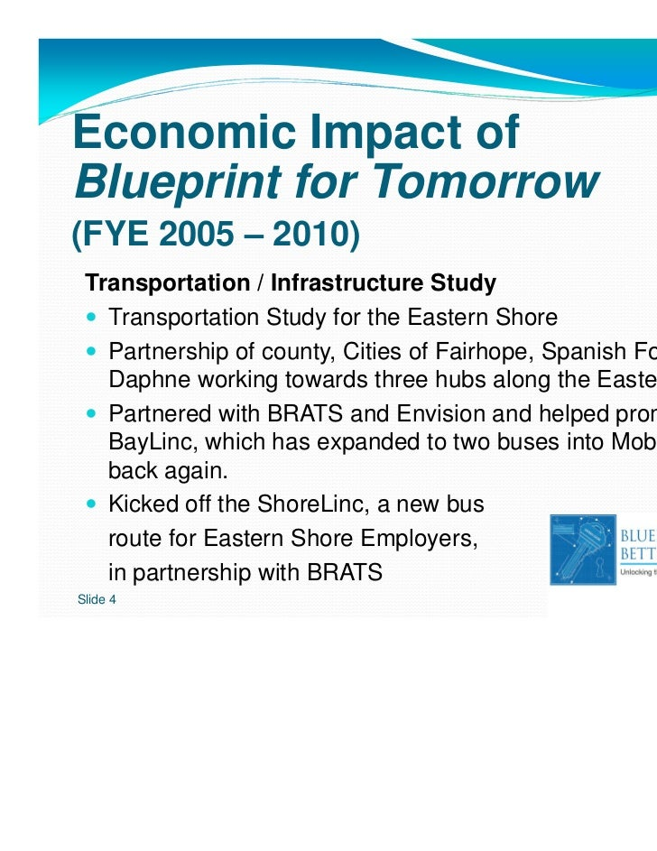 Economic Impact ofBlueprint for Tomorrow(FYE 2005 – 2010) Transportation / Infrastructure Study   Transportation Study for...