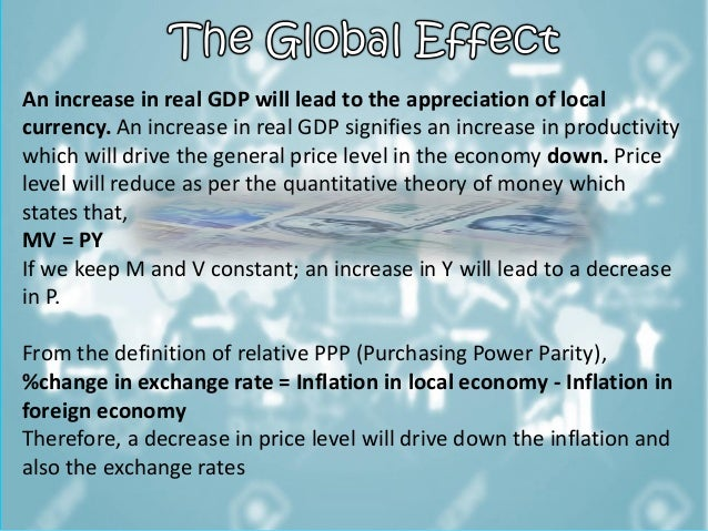1. Inflation Rates