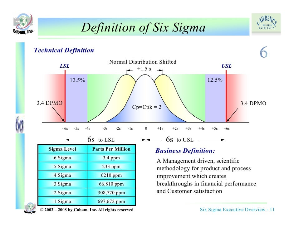Six sigma executive overview sigma executive overview 10 11 sciox Gallery
