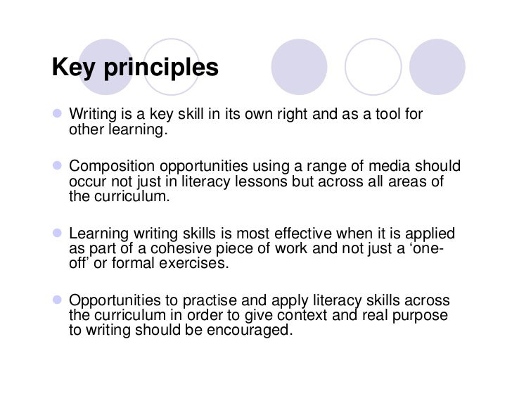 Reading and writing across the curriculum brief