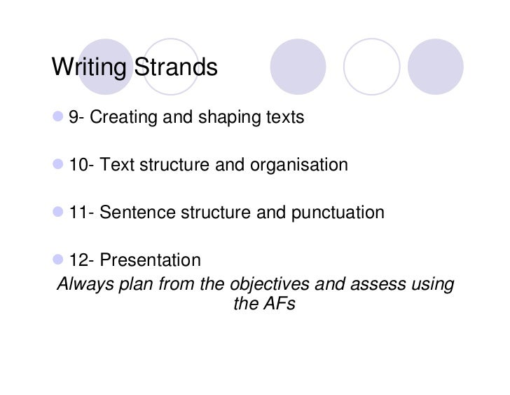 Writing Across the Curriculum - PowerPoint PPT Presentation