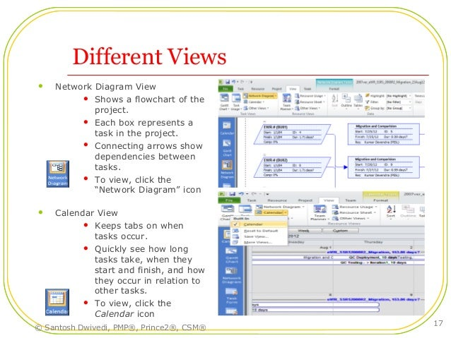 Microsoft project 2010 17 different views network diagram ccuart Gallery
