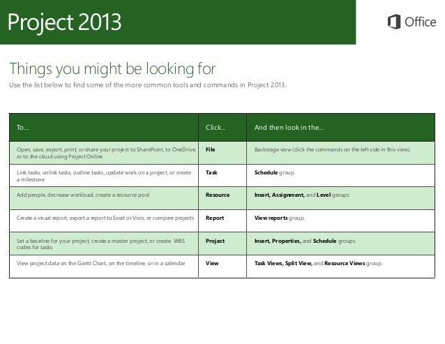 Microsoft Project 2013 Quickstart Slide 3