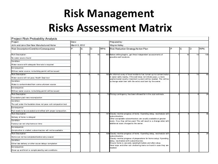 Risk Assessed Management Plan Templatenatural Disaster Response Training Assessment Of Risks In Business