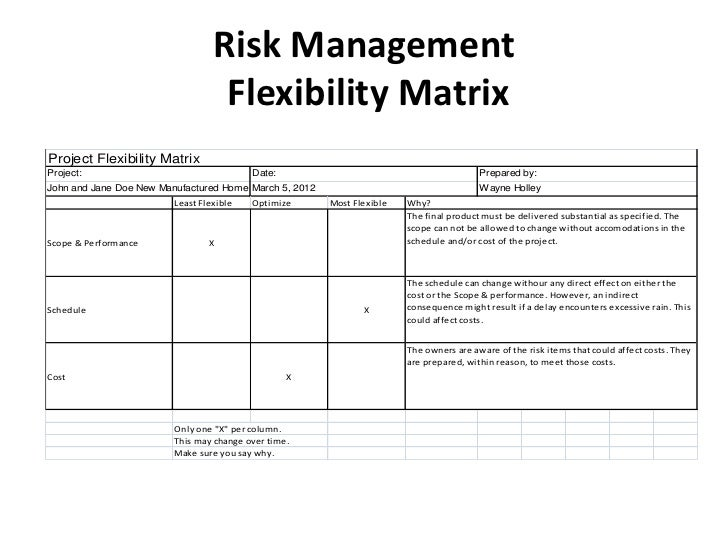 strategies for risk management in construction Learn how the 5 risk management process steps can make your project a  you  create risk mitigation strategies, preventive plans and contingency plans in this.