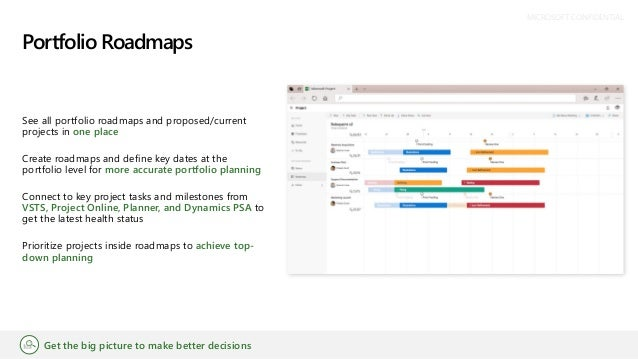 See all portfolio roadmaps and proposed/current projects in one place Create roadmaps and define key dates at the portfoli...