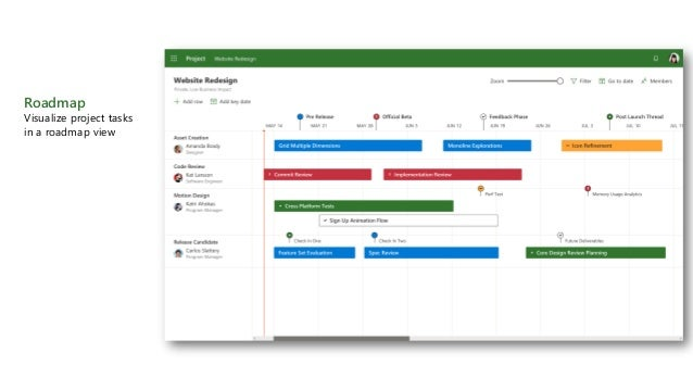 Roadmap Visualize project tasks in a roadmap view