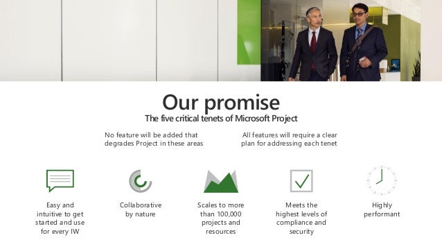 MICROSOFT CONFIDENTIAL What's next How Microsoft Project continue to support modern PPM strategies