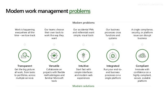 Modern work management problems MICROSOFT CONFIDENTIAL Transparent Get the big picture: all work, from tasks to portfolios...