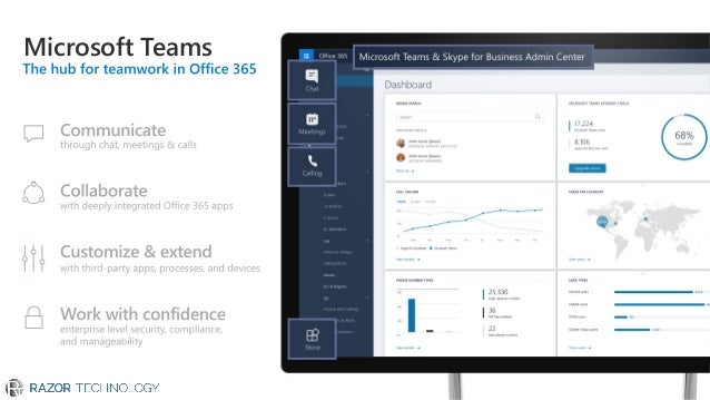 Accelerating your digital transformation http://customers.microsoft.com