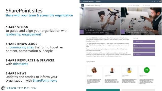 Full SharePoint fidelity in OneDrive apps
