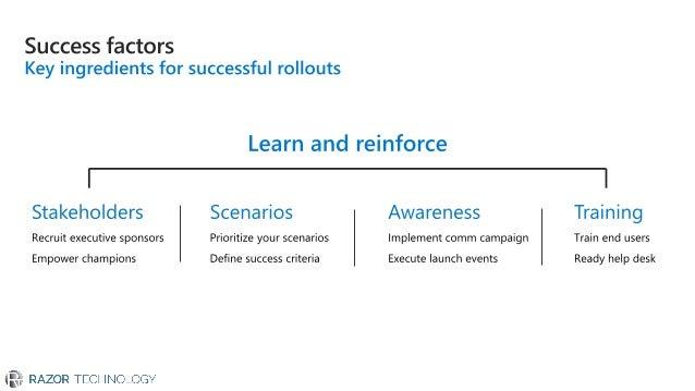 Microsoft SharePoint