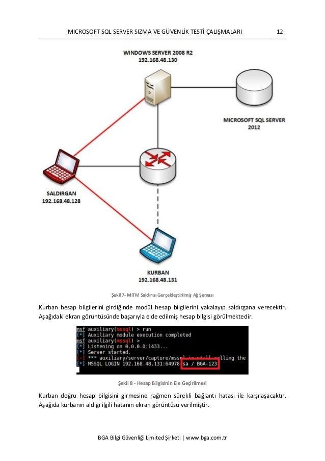 MICROSOFT SQL SERVER SIZMA VE GÜVENLİK TESTİ ÇALIŞMALARI 12 BGA Bilgi Güvenliği Limited Şirketi | www.bga.com.tr Şekil 7- ...