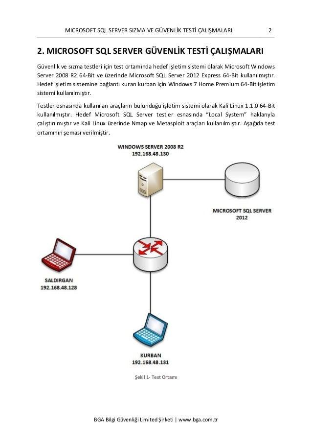 MICROSOFT SQL SERVER SIZMA VE GÜVENLİK TESTİ ÇALIŞMALARI 2 BGA Bilgi Güvenliği Limited Şirketi | www.bga.com.tr 2. MICROSO...