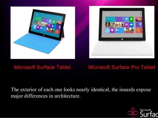 Microsoft Surface Tablet Microsoft Surface Pro Tablet The exterior of each one looks nearly identical, the innards expose ...