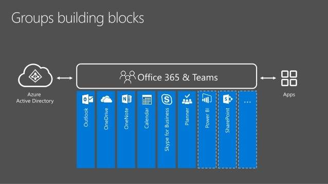 Microsoft teams Office 365 Cloud Logo