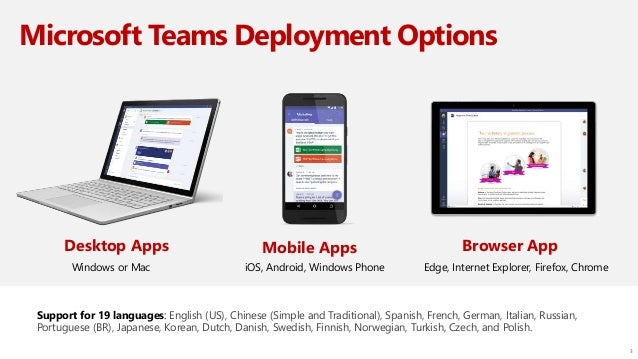 Microsoft Teams Preview - Technical Overview