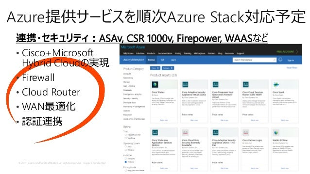 © 2017 Cisco and/or its affiliates. All rights reserved. Cisco Confidential Azure提供サービスを順次Azure Stack対応予定 連携・セキュリティ:ASAv, ...