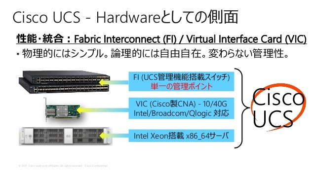 © 2017 Cisco and/or its affiliates. All rights reserved. Cisco Confidential Cisco UCS - Hardwareとしての側面 性能・統合:Fabric Interc...