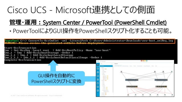 © 2017 Cisco and/or its affiliates. All rights reserved. Cisco Confidential Cisco UCS - Microsoft連携としての側面 管理・運用:System Cen...