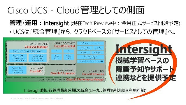 © 2017 Cisco and/or its affiliates. All rights reserved. Cisco Confidential Intersight側に各管理機能を順次統合(ローカル管理も引き続き利用可能) Cisco ...