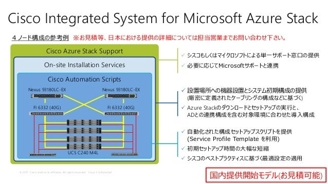 © 2017 Cisco and/or its affiliates. All rights reserved. Cisco Confidential Cisco Integrated System for Microsoft Azure St...
