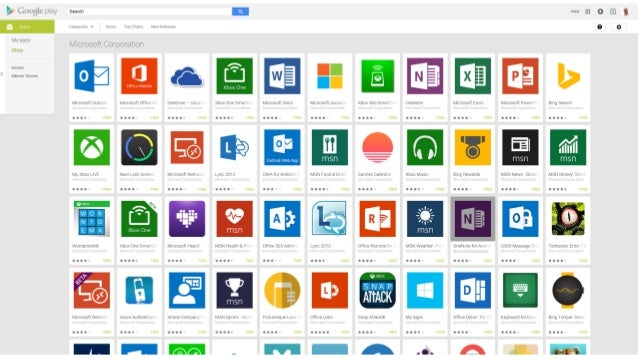 Microsoft Tools for Android Developers