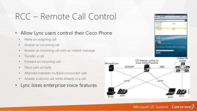 Microsoft UC Summit RCC – Remote Call Control • Allow Lync users control their Cisco Phone • Make an outgoing call • Answe...