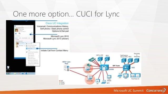 Microsoft UC Summit One more option… CUCI for Lync