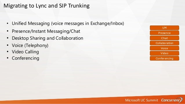 Microsoft UC Summit • Unified Messaging (voice messages in Exchange/Inbox) Migrating to Lync and SIP Trunking UM Presence ...