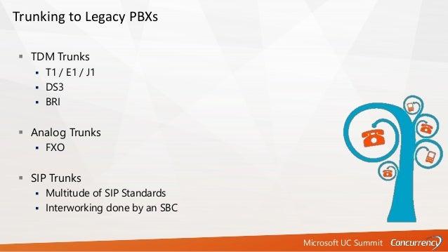 Microsoft UC Summit Trunking to Legacy PBXs  TDM Trunks  T1 / E1 / J1  DS3  BRI  Analog Trunks  FXO  SIP Trunks  M...