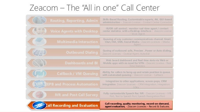 """Microsoft UC Summit Zeacom – The """"All in one"""" Call Center Routing, Reporting, Admin Voice Agents with Desktop Multimedia I..."""