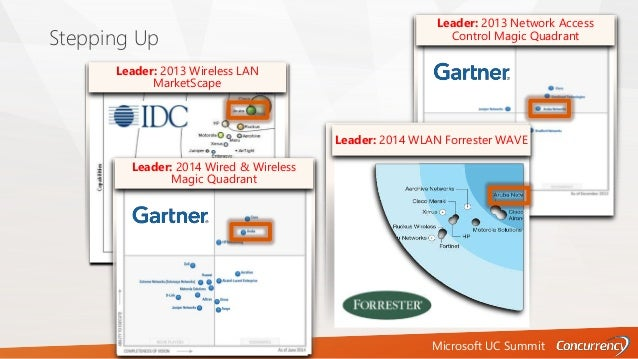 Microsoft UC Summit Stepping Up Leader: 2013 Network Access Control Magic Quadrant Leader: 2013 Wireless LAN MarketScape L...