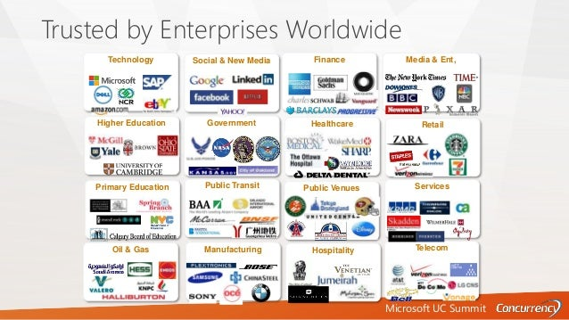 Microsoft UC Summit Trusted by Enterprises Worldwide Telecom Services Retail Media & Ent, Primary Education Public Venues ...