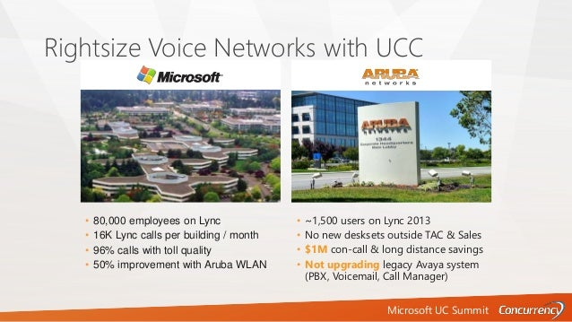 Microsoft UC Summit Rightsize Voice Networks with UCC • 80,000 employees on Lync • 16K Lync calls per building / month • 9...