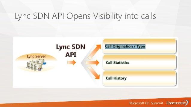 Microsoft UC Summit Lync SDN API Opens Visibility into calls