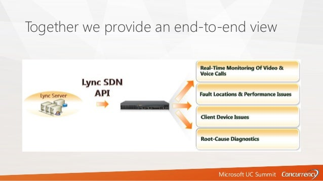 Microsoft UC Summit Together we provide an end-to-end view