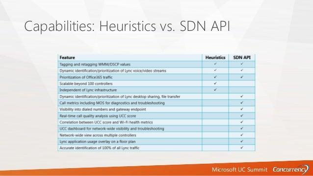 Microsoft UC Summit Capabilities: Heuristics vs. SDN API