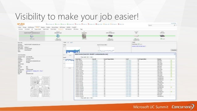 Microsoft UC Summit Visibility to make your job easier!