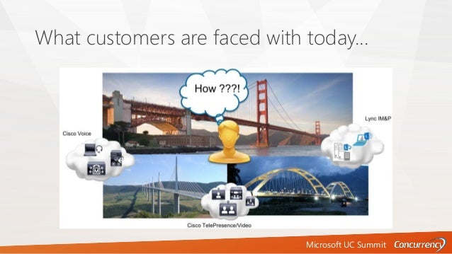 Microsoft UC Summit What customers are faced with today...