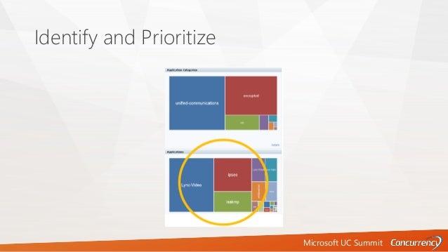Microsoft UC Summit Identify and Prioritize